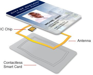 Components of IC cards