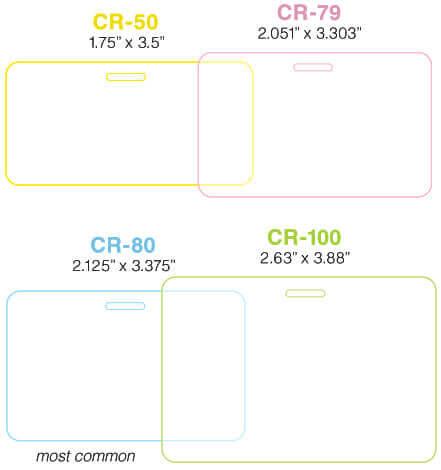 tandard Specification of ID Cards.