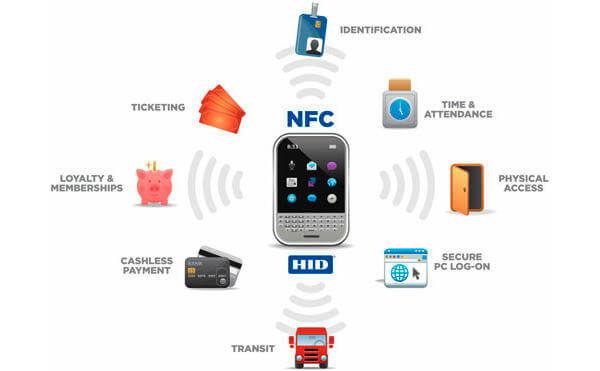 NFC card advantages