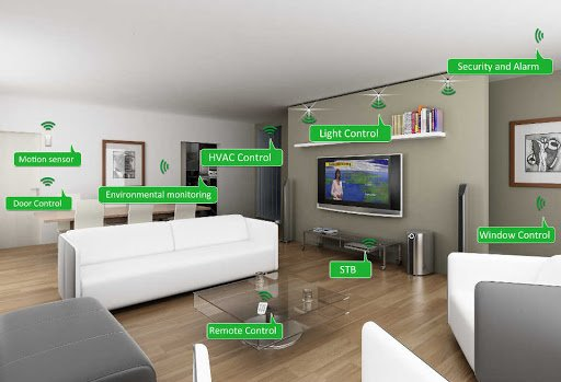 NFC operated smart devices
