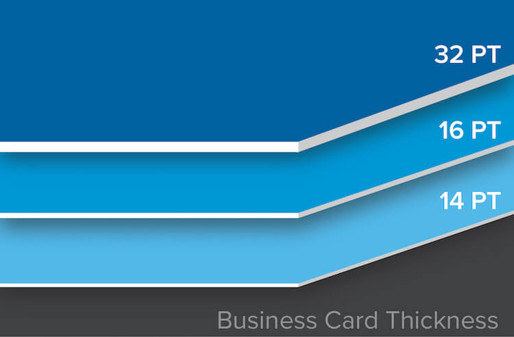 Making of Plastic Business Cards
